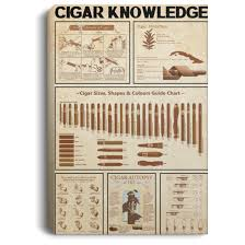 Cigar Chart Poster Cigar Knowledge Guide Vintage Gallery Wrapped Framed Canvas Prints Unframed Poster Home Decor Wall Art