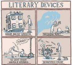 creative writing literary devices letterpile what are literary devices