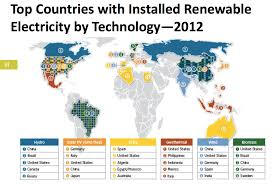 renewable energy charts fun renewable energy facts clean energy world leaders 2012