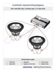 subwoofer wiring diagrams how to wire your subs they re equivalent the amp will put out the same wattage in each case