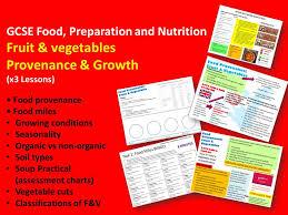 Seasonal Fruit And Veg Chart Uk Food Preparation And Nutrition Fruit Vegetables Gcse Provenance Growth