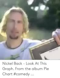 Comedy Album Charts Nickel Back Look At This Graph From The Album Pie Chart