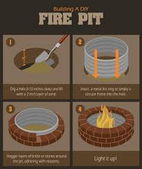 diy fire pits building instructions