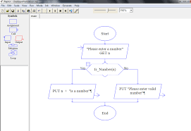 Validation Flow Chart User Input Validation In Raptor Flowchart Testingdocs Com