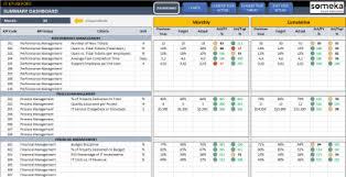 Construction Kpi Dashboard Kpi Dashboard Excel Kpi