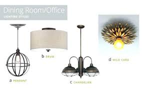 home office light fixtures. Home Office Light Fixtures Lighting Style Ideas Depot Led Ceiling S