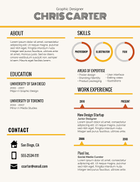 What Is The Best Free Resume Builder Website What Is The Best Free Resume Builder Website Beautiful Infographic 6