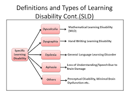 Mathematical Learning Disability A Nigerian Perspective Of