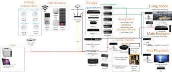 control4 wiring diagram wiring diagram rows control4 wiring diagram wiring diagram user control4 dimmer wiring diagram control4 wiring diagram