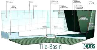 building your own shower base building shower pan custom tile luxury kit a build your own