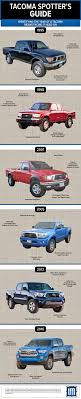 Questions About the Toyota Tacoma? Check This Out - PickupTrucks ...