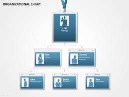 Basic Organization Chart Chart Free Templates Basic Organization Chart Basic Organization Chart 1