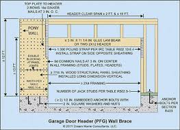 garage door headerWall Bracing  Home Owners NetworkHome Owners Network