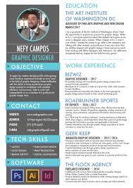 Resume — Nefy Campos