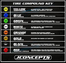 Jconcepts New Release Black Compound Tread Options