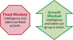 Fixed Vs Growth Mindset Chart Creating A Growth Mindset In Your Students Thoughtful
