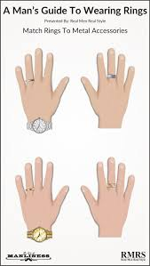 a man's guide to wearing rings the art of manliness Wedding Ring Finger Guys there are no hard rules on matching metals when it comes to rings, as the most common ring (wedding) is fixed however, to make life easier, i like to match wedding ring finger swelling