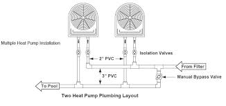 installation tips heatpumpspools two heat pumps working together