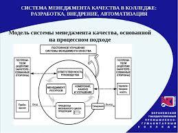 Система менеджмента качества Менеджмент реферат Смк предприятия реферат