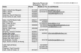 Telephone Listing Glenorchy Community Phone List Glenorchy Community