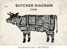 Beef Cutting Chart Images Stock Photos Vectors Shutterstock