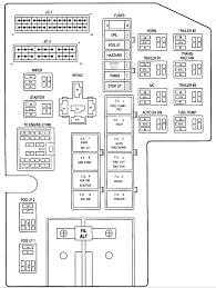 dodge dakota fuse box automotive wiring diagrams dodge dakota fuse box 2011 02 15 172203 fuse box