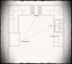 restaurant kitchen layout. Unique Kitchen Design Your Own Cabinet Layout Restaurant Kitchen With