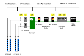 solar schematic diagram golkit com Solar Panel Circuit Diagram Schematic energy saving solar panel phone charger diagram solar panel circuit diagram schematic pdf