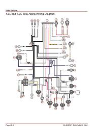1988 bayliner fuse diagram wiring diagram fascinating 1988 bayliner fuse diagram wiring diagram expert 1988 bayliner fuse diagram