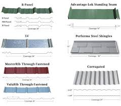 metal roofing products for sale and information about with types of metal roof types pictures l23