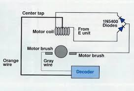 wiring diagram dayton reversible motor wiring diagram website wiring diagram dayton reversible motor wiring diagram website ac motor field wiring diagram motor