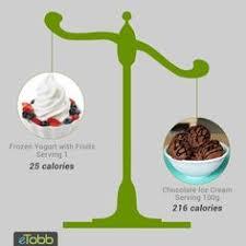 frozen yogurt vs chocolate ice cream etobb etobb nutrition facts