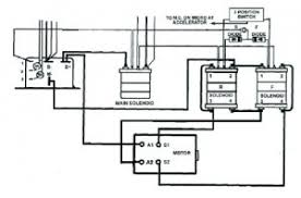 wiring diagram for 1995 ez go cart the wiring diagram golf cart 36 volt ezgo wiring diagram nilza wiring diagram