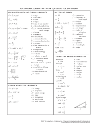 physics mechanics equation sheet jennarocca