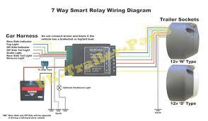 7 way plug wiring diagram wiring diagram shrutiradio 4 way trailer wiring at 7 Way Plug Wiring Diagram