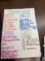 Anchor Chart Transition Words For Writing Narratives