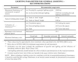 Interior Lighting Levels Australian Building Services