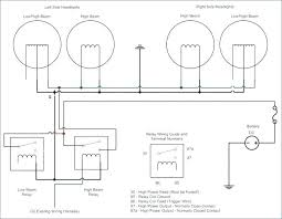 sand rail wiring harness wiring diagram libraries subaru sand rail wiring harness wiring diagramssand rail wiring harness wiring diagram schematics universal turn signal