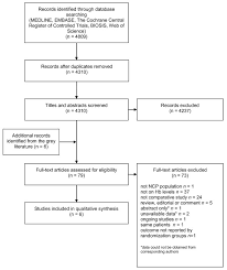 Hemoglobin To Hematocrit Conversion Chart Flow Diagram Of Study Selection Hb Hemoglobin