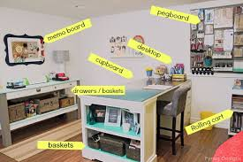 Craft Room Organization And Storage Ideas  The Idea RoomOrganize Craft Room