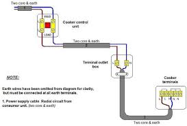 how to wire an electric oven diagram oven wiring diagram nz wiring electric oven diagram