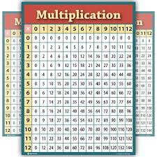 Details About Learning Multiplication Table Chart Laminated Poster For Classroom 15x20