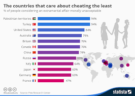 Chart The Countries That Care About Cheating The Least