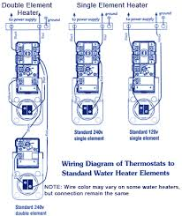 rheem wiring diagrams for thermostat wiring diagram rheem water heater thermostat wiring diagram electronic circuit