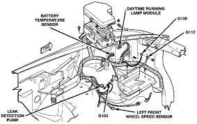 2002 dodge neon wiring harness wiring diagram info 2002 dodge neon engine diagram wiring diagrams favorites 2001 dodge dakota 2003 dodge neon evap diagram