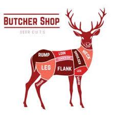 Carolina Butcher Shop Fresh Butcher Meats And Deer