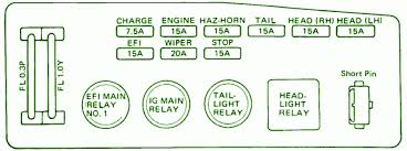 1984 toyota pickup fuse box diagram 1984 image 1985 toyota 22re wiring diagram images toyota pickup vacuum line on 1984 toyota pickup fuse box