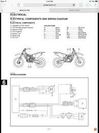 yamaha yfz 450 wiring diagram wiring diagrams yamaha 660 rhino wiring diagram image about 04 yfz 450 wiring schematic diagram printable source