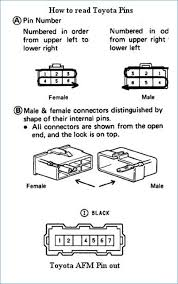 snowdogg plow wiring diagram wire diagram Fisher Plow Light Wiring Diagram at Fisher 28900 Wiring Diagram
