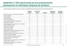 Questionnaire Questions For A Business Sample Of A Questionnaire Survey Business Questions For